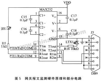 以测试网关的工作情况,其硬件原理和部分电路如图5所示.