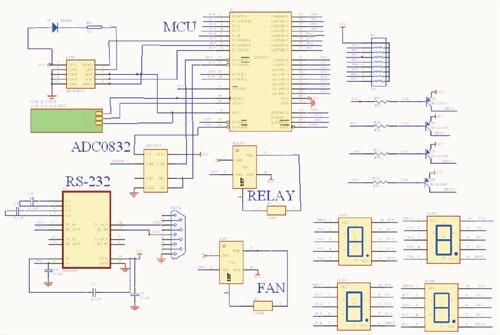温度传感器选用ns公司生产的lm35